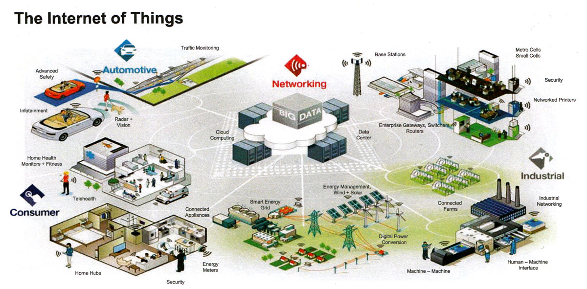 freescale_internet_of_things_overview_1